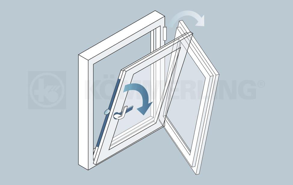Fehlbedienungssperre Komfort Fensterflügel