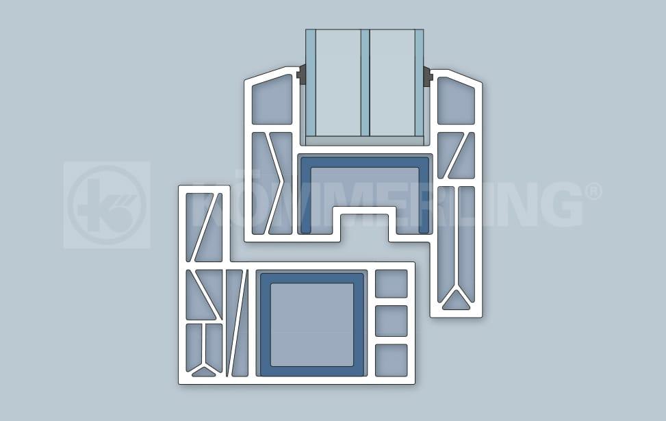 Multikammertechnologie Energiesparen Fensterprofil